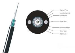 福建12芯室外束管式光缆